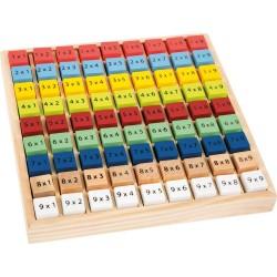 Tabliczka mnożenia kolorowe kostki 1-9